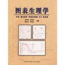 图表生理学_余承高,陈栋梁,秦达念等编著_2007年